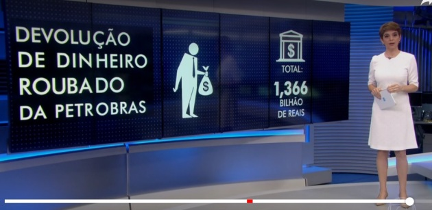DINHEIRO ROUBADO ESQUEMA PT